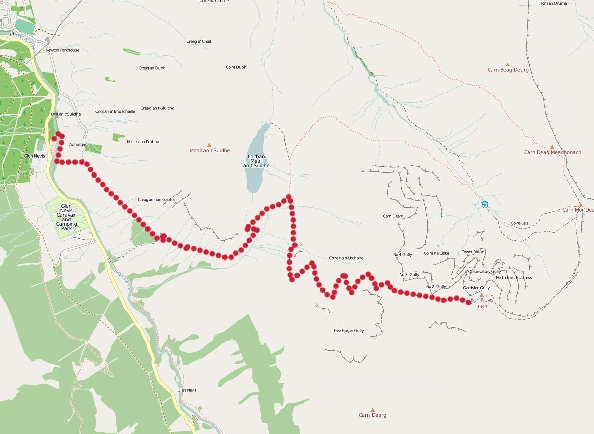 The Pony Track from Glen Nevis to the summit
